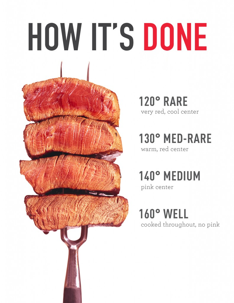cook the perfect steak when camping